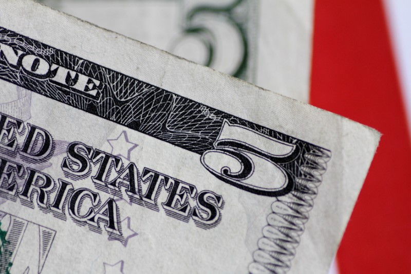 Dollar rises against real inflation after US inflation data and Reuters' internal uncertainty
