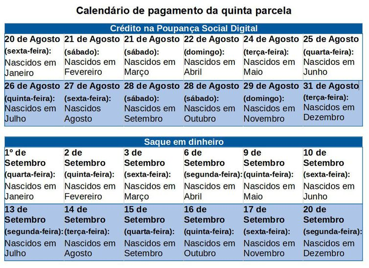 Pay cash this Sunday for those born in November;  See the calendar