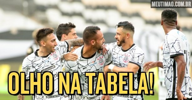 Corinthians join G6 at the end of Round 18 of Brazil.  see classification