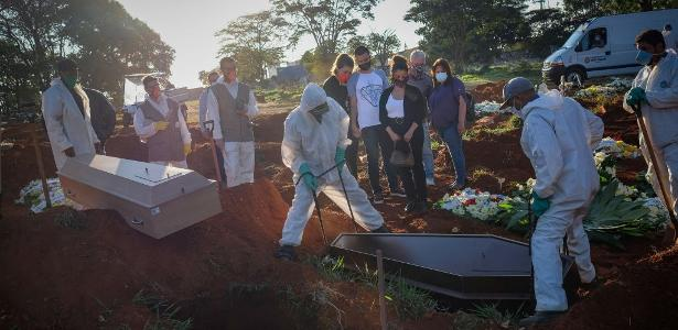 With 1,137 deaths in 24 hours, Brazil exceeds 570,000 deaths due to COVID-19